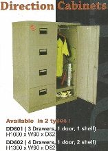 Direction Cabinet Daiko DD-602